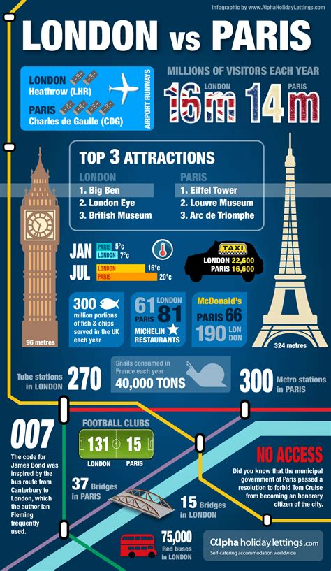 Paris Named Top Holiday Destination By Lonely Planet and