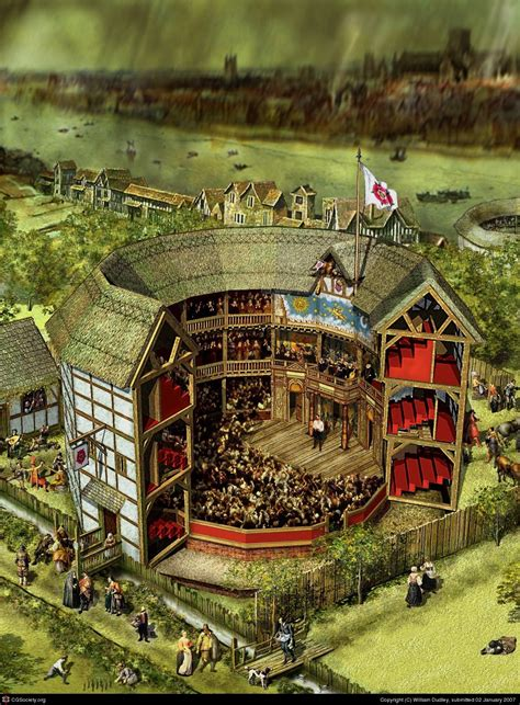 The Globe Theatre in Shakespeare's time