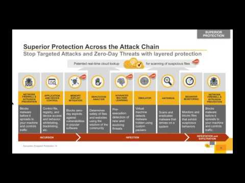 Download Symantec Endpoint Protection 14