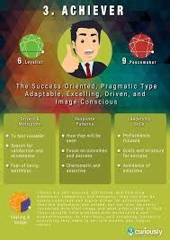 Image result for enneagram curiously   Enneagram type 3