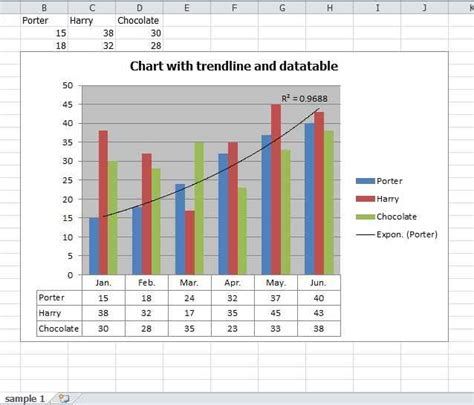 Create Excel Charts With Trendline, Error Bars And Data